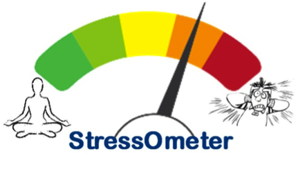 Blog stress Fysiotherapie Zoetermeer